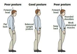 Poor Posture Causes Back Pain